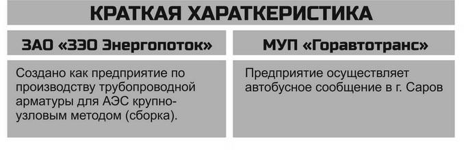 ХАРАКТЕРИСТИКА