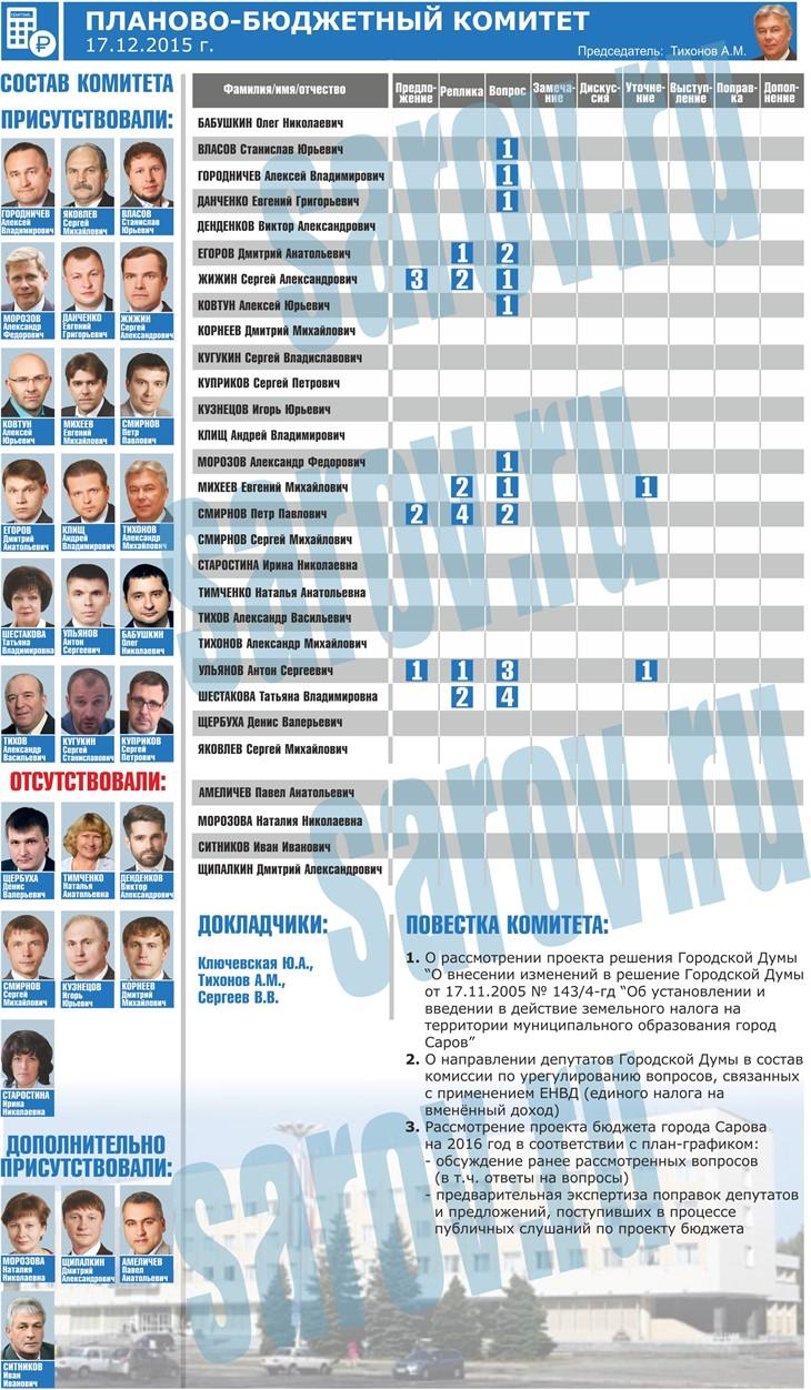 КОМИТЕТ планово-бюджетный 17.12_730x1252