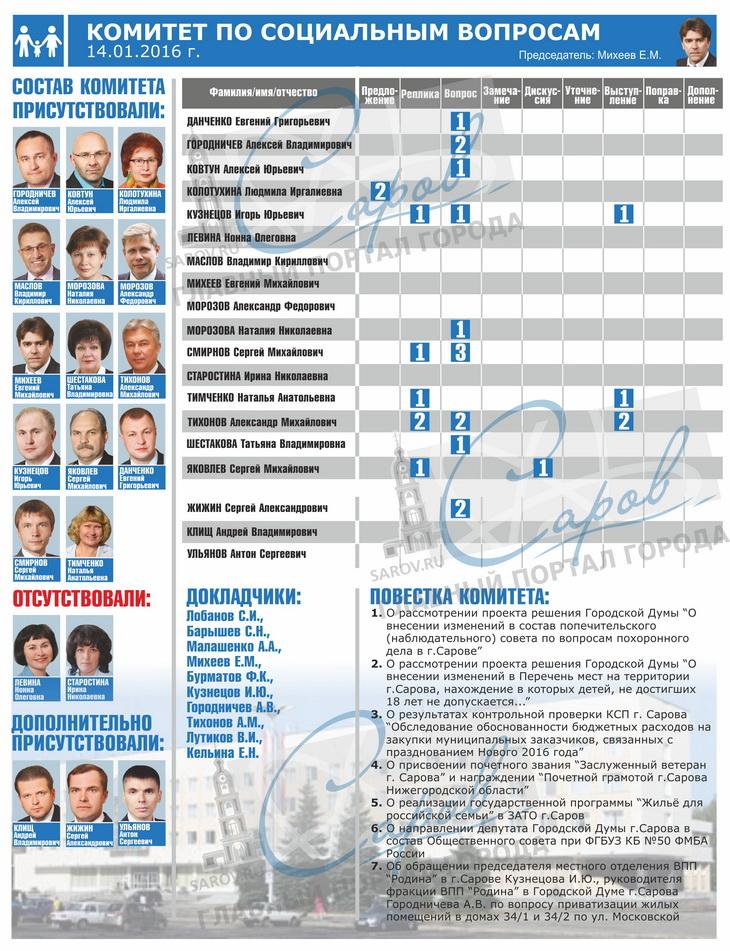 КОМИТЕТ по социальным вопросам 14.01