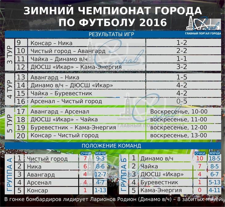 фУТБОЛ ТАБЛИЦА НА САЙТ_730x671