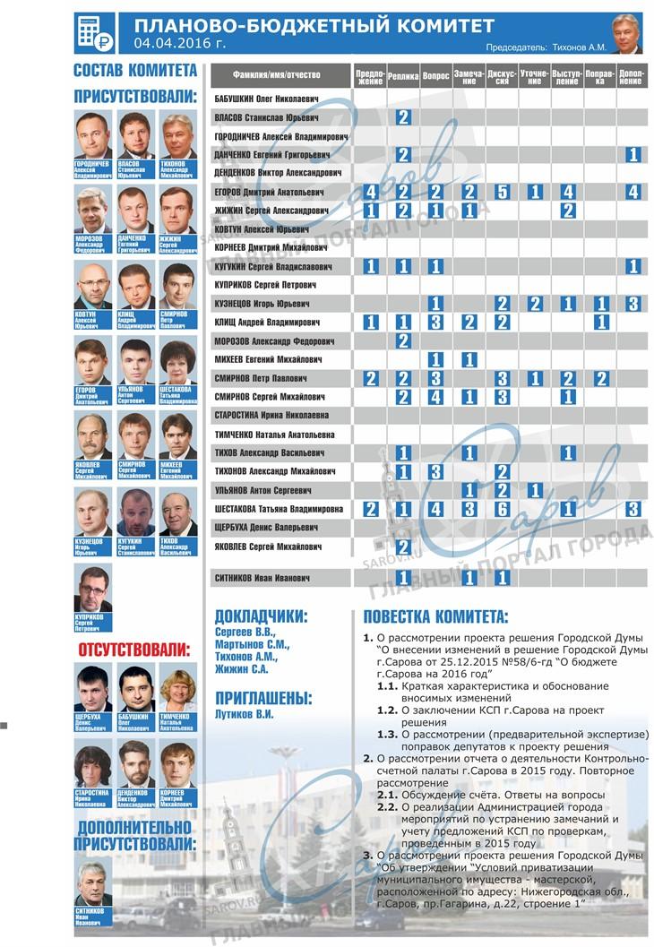 КОМИТЕТ планово-бюджетный 4.04_730x1057