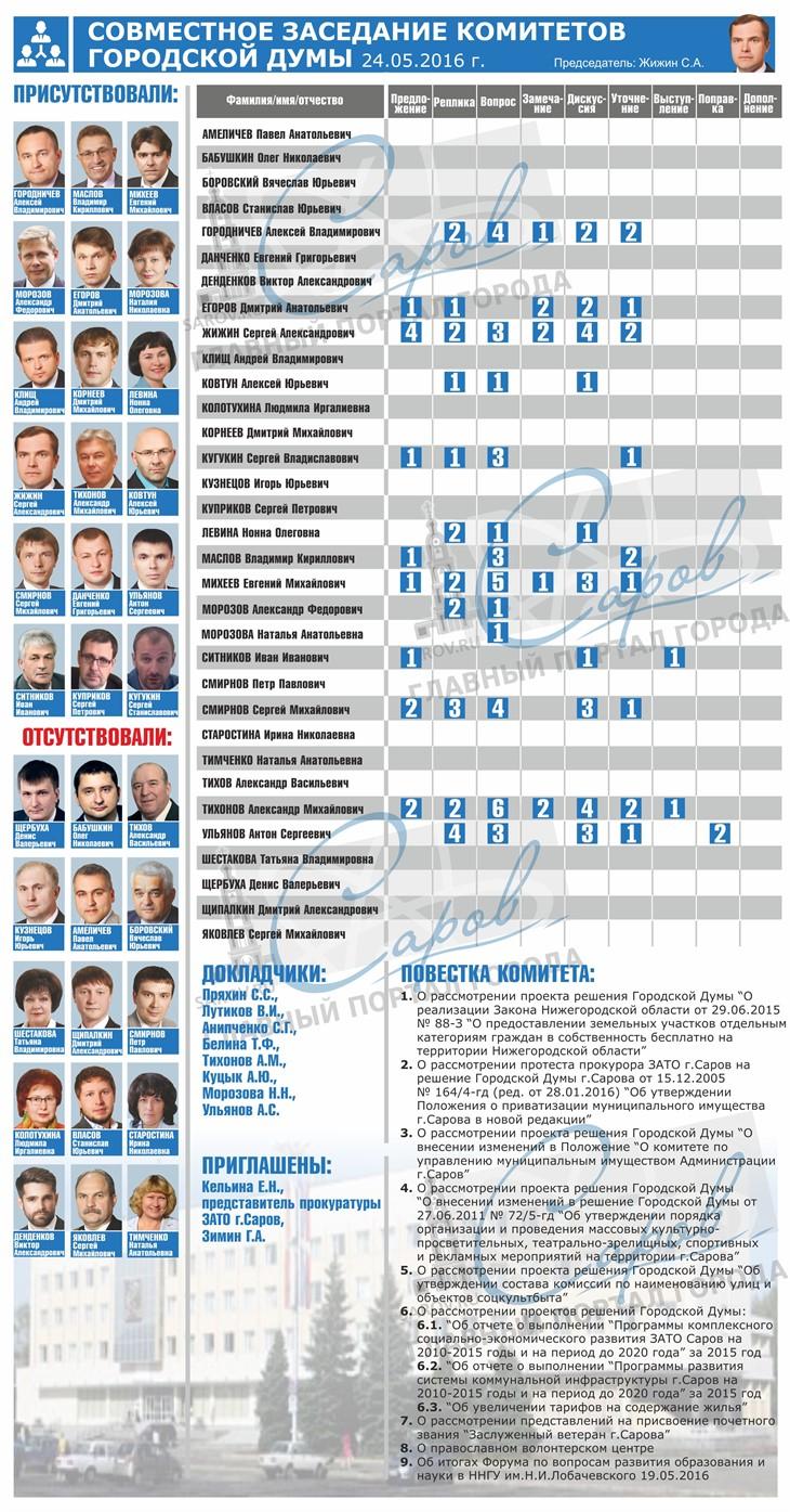 КОМИТЕТ совместный 24.05_730x1395