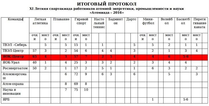 mosk_19_730x462_730x370